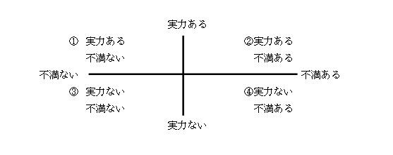 4dimention
